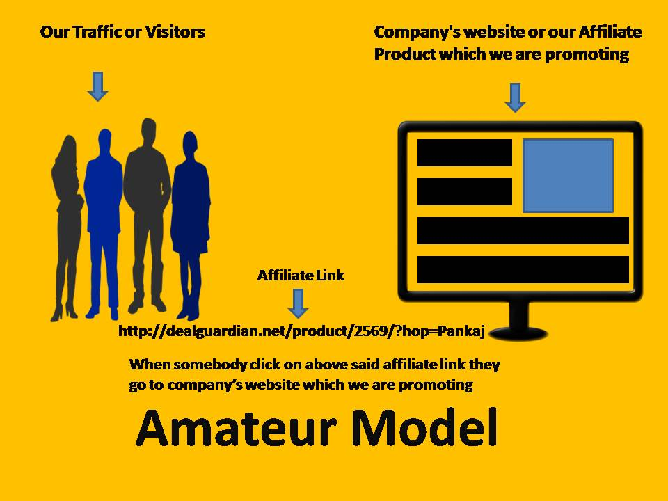 Amateur model affiliate marketing