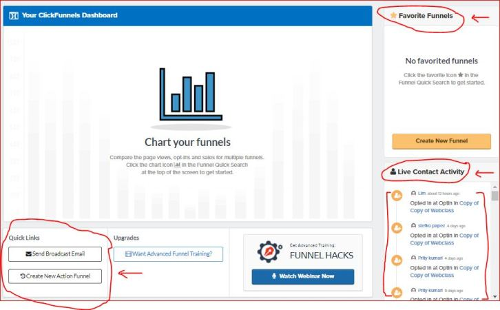 clickfunnels review latest