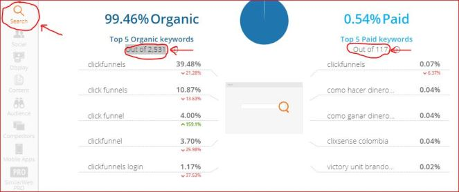left side keyword search similar web clickfunnels
