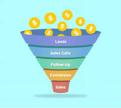 one funnel away sales funnel