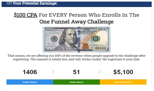 one funnel away challenge - ofa challenge review
